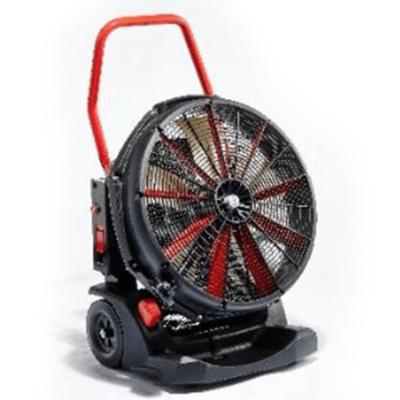FANERGY V22 ventilátor